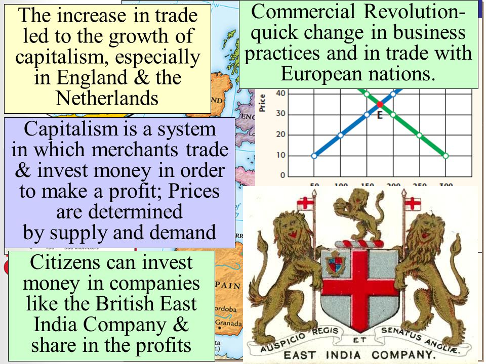 The increase in trade led to the growth of capitalism, especially in England & the Netherlands Capitalism is a system in which merchants trade & invest money in order to make a profit; Prices are determined by supply and demand Citizens can invest money in companies like the British East India Company & share in the profits Commercial Revolution- quick change in business practices and in trade with European nations.