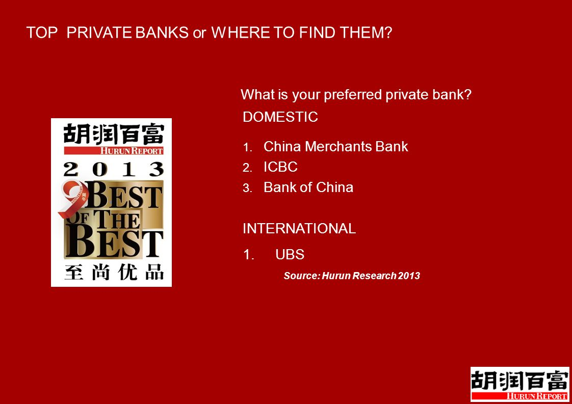 What is your preferred private bank. DOMESTIC 1. China Merchants Bank 2.