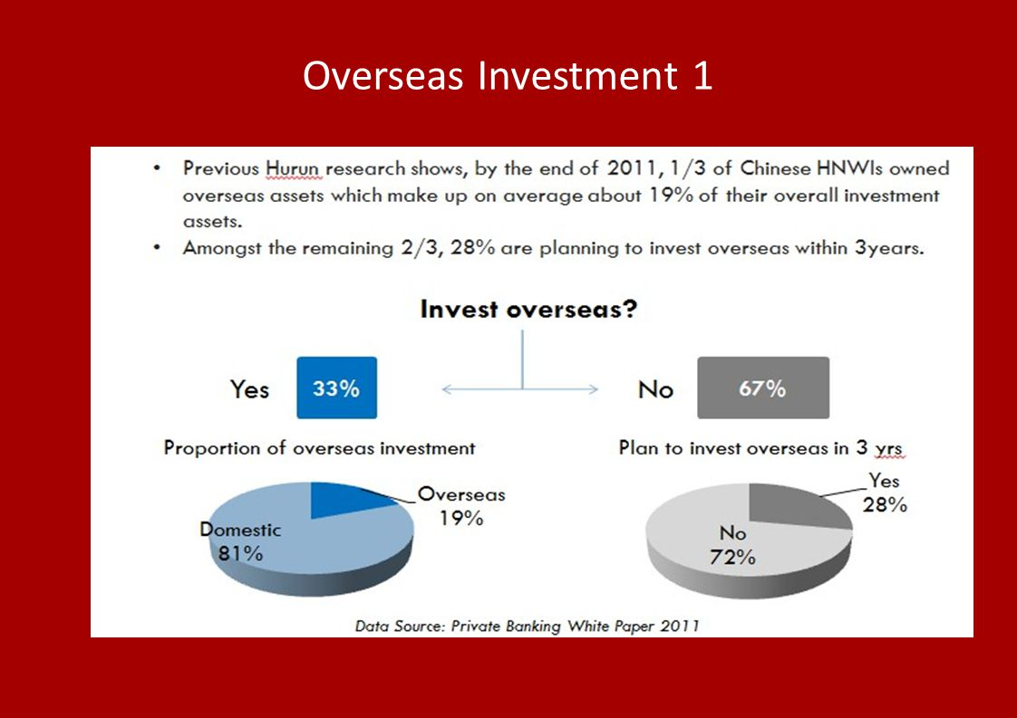 Overseas Investment 1