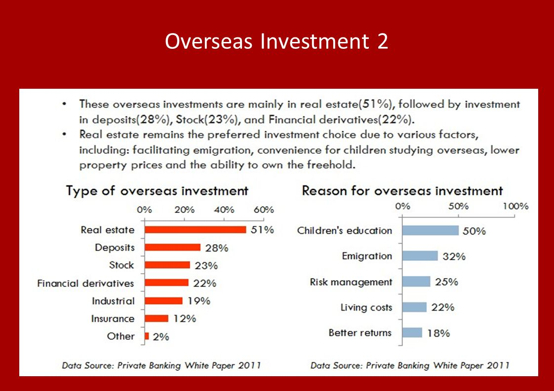Overseas Investment 2
