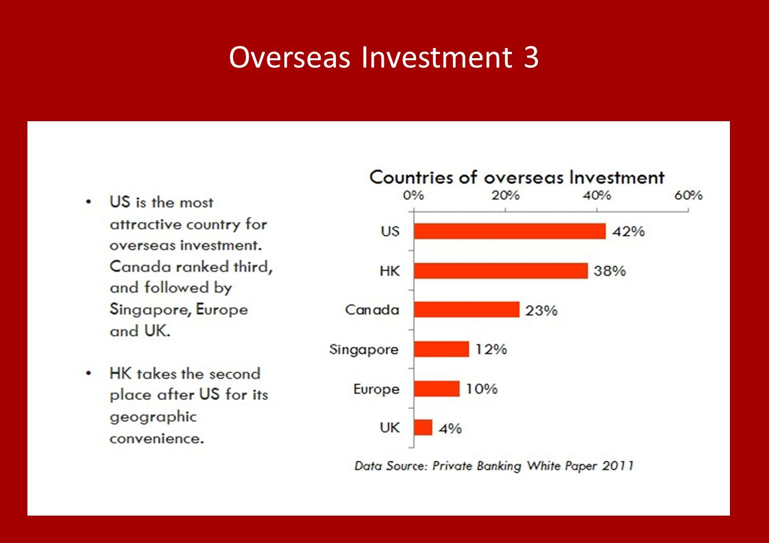 Overseas Investment 3