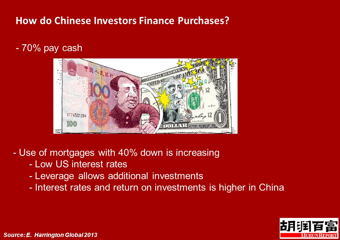 How do Chinese Investors Finance Purchases. Source: E.