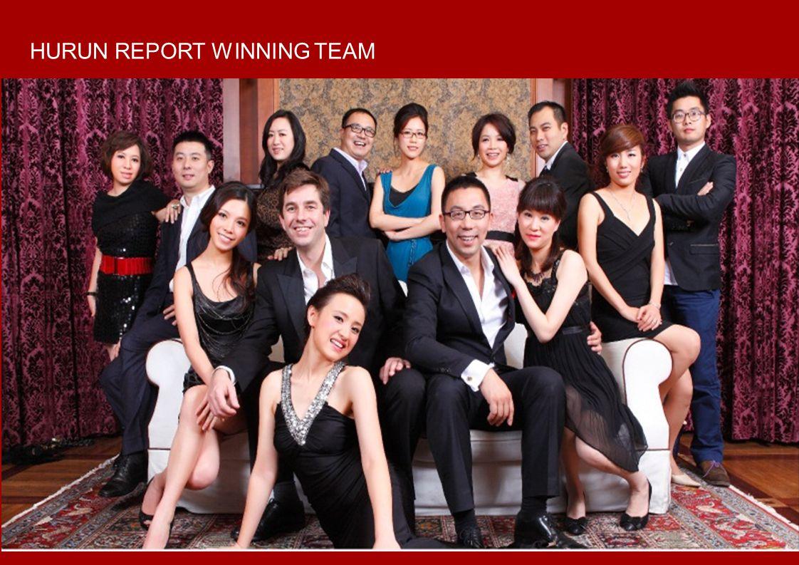 HURUN REPORT WINNING TEAM