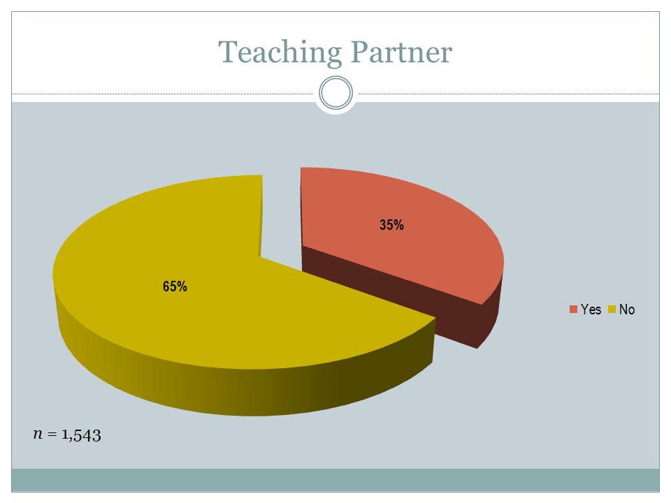 Teaching Partner