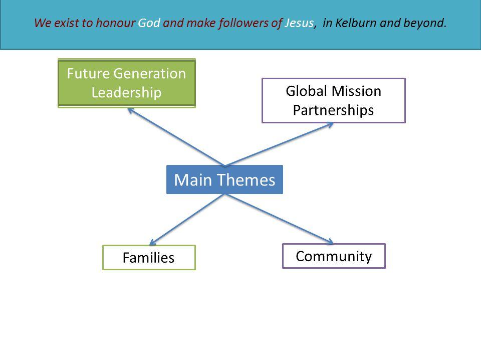 Main Themes Families Global Mission Partnerships Community University students Recent graduates Early career professionals Future Generation Leadershi