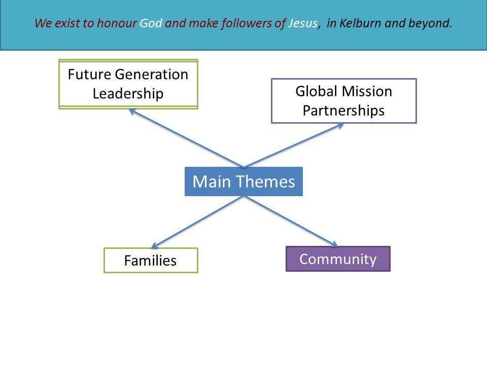 Main Themes University students Recent graduates Early career professionals Families Global Mission Partnerships Community Future Generation Leadershi