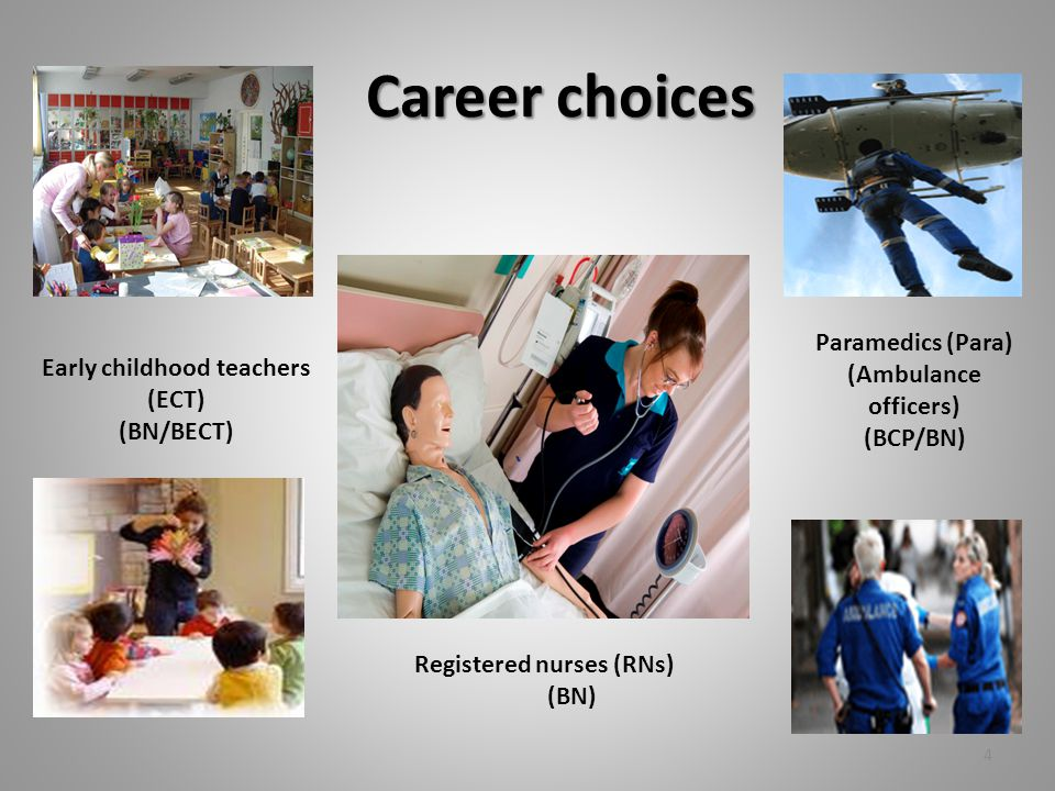 Career choices 4 Registered nurses (RNs) (BN) Early childhood teachers (ECT) (BN/BECT) Paramedics (Para) (Ambulance officers) (BCP/BN)