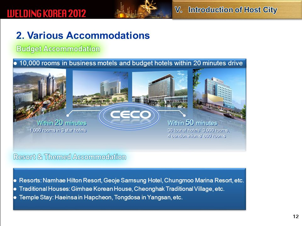 2. Various Accommodations 12 10,000 rooms in business motels and budget hotels within 20 minutes drive Resorts: Namhae Hilton Resort, Geoje Samsung Ho