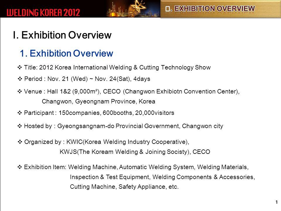 Ⅰ. Exhibition Overview ❖ Title: 2012 Korea International Welding & Cutting Technology Show ❖ Period : Nov. 21 (Wed) ~ Nov. 24(Sat), 4days ❖ Venue : Ha