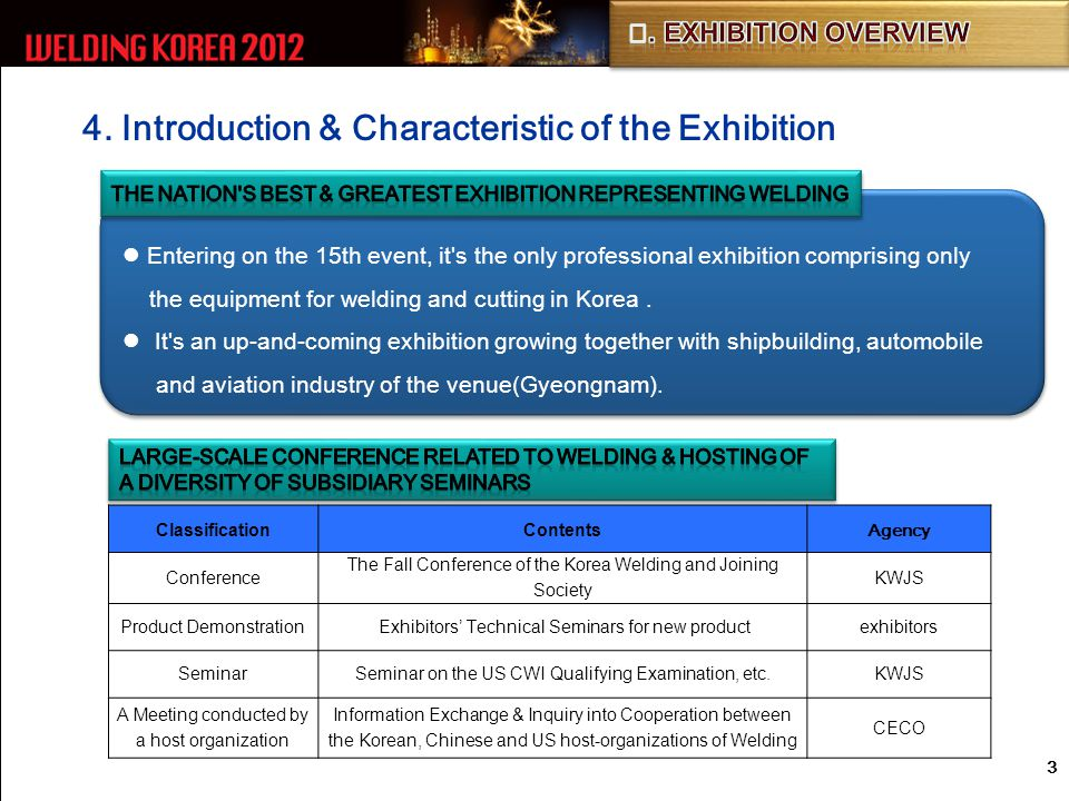 4. Introduction & Characteristic of the Exhibition Entering on the 15th event, it's the only professional exhibition comprising only the equipment for