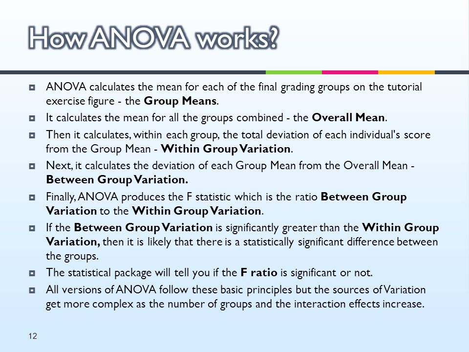  ANOVA calculates the mean for each of the final grading groups on the tutorial exercise figure - the Group Means.