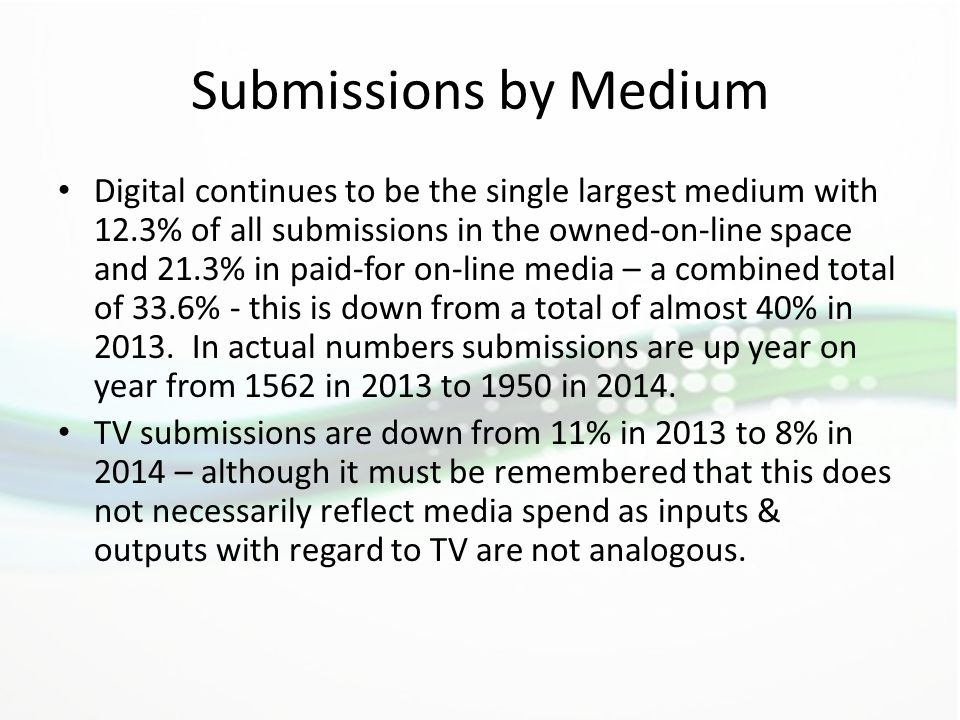 Submissions by Medium Digital continues to be the single largest medium with 12.3% of all submissions in the owned-on-line space and 21.3% in paid-for