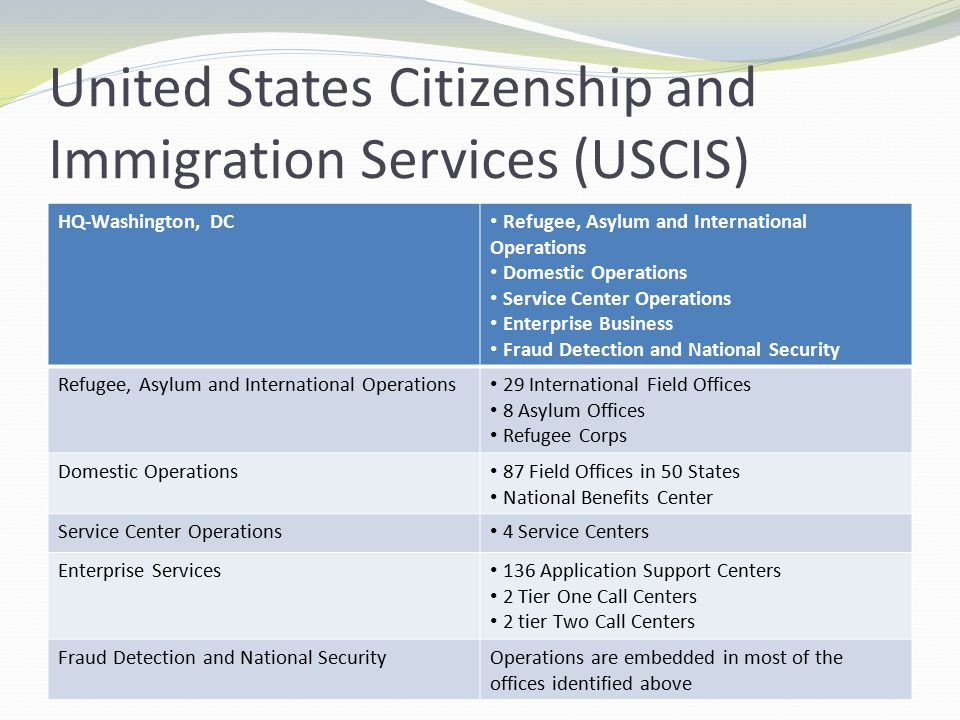 US flows – DHS & State partnership 1.DHS USCIS receives and adjudicates petition in US.