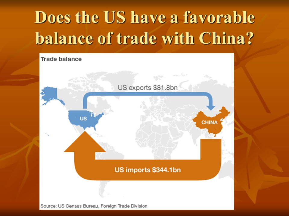 Does the US have a favorable balance of trade with China