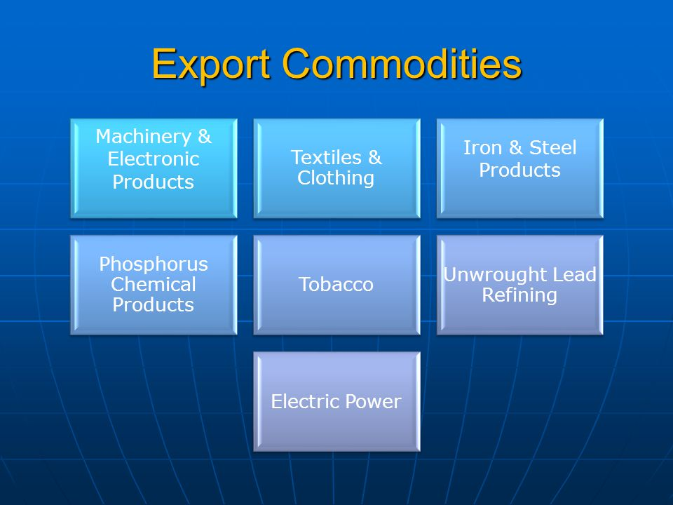 Export Commodities Machinery & Electronic Products Textiles & Clothing Iron & Steel Products Phosphorus Chemical Products Tobacco Unwrought Lead Refining Electric Power