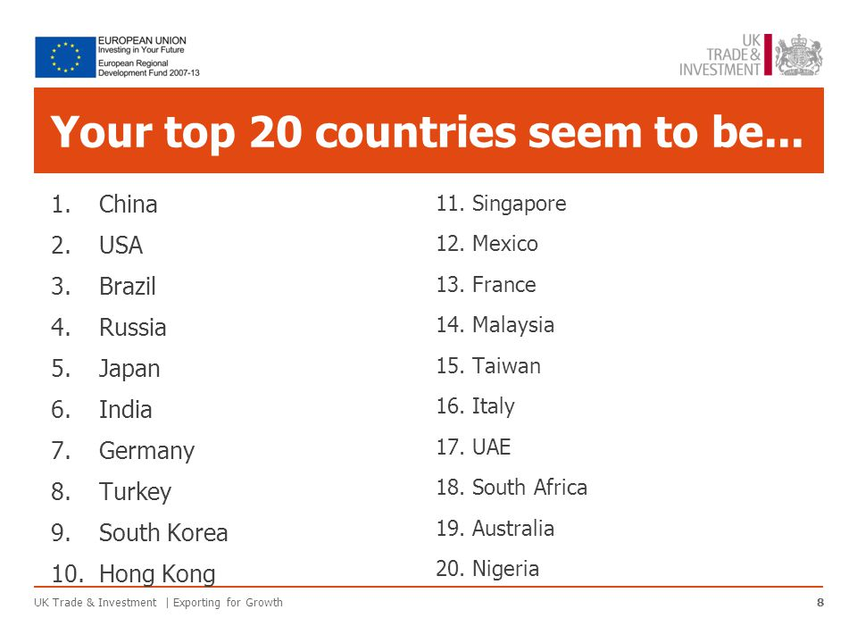Your top 20 countries seem to be...