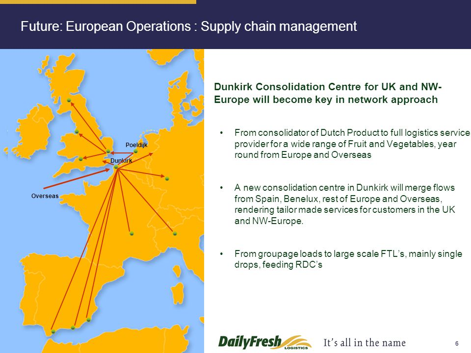 6 Future: European Operations : Supply chain management Dunkirk Consolidation Centre for UK and NW- Europe will become key in network approach From co
