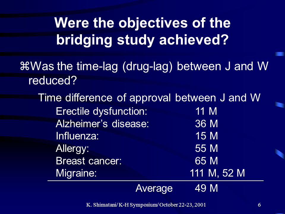 K. Shimatani/ K-H Symposium/ October 22-23, 20016 Were the objectives of the bridging study achieved? zWas the time-lag (drug-lag) between J and W red