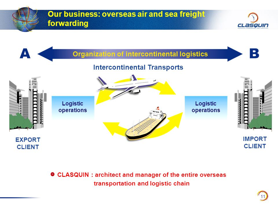 11 Logistic operations EXPORT CLIENT IMPORT CLIENT Organization of intercontinental logistics Intercontinental Transports Our business: overseas air and sea freight forwarding CLASQUIN : architect and manager of the entire overseas transportation and logistic chain