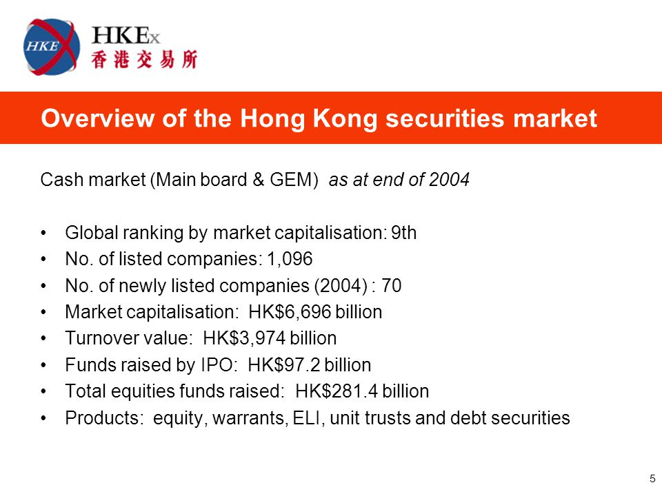 6 Overview of the Hong Kong securities market Hong Kong derivatives market has increased 24 times since 1986