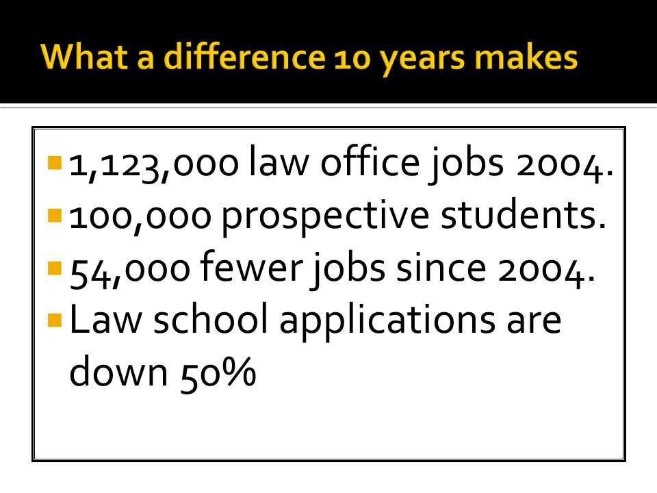 1,123,000 law office jobs 2004.  100,000 prospective students.