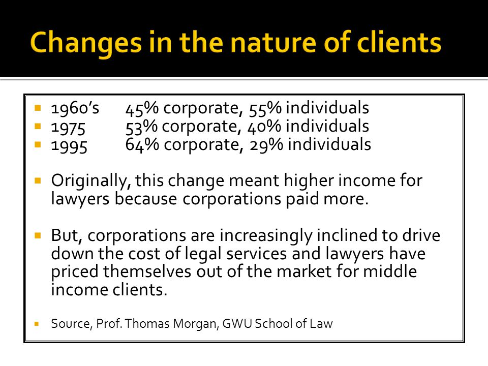  1960's45% corporate, 55% individuals  197553% corporate, 40% individuals  199564% corporate, 29% individuals  Originally, this change meant higher income for lawyers because corporations paid more.