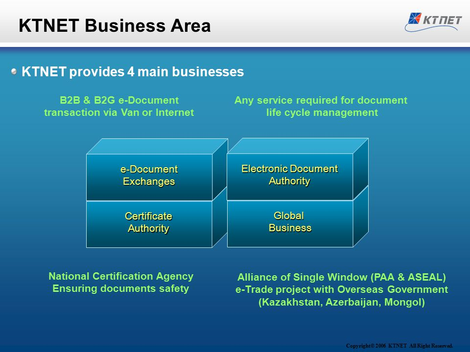Copyright© 2006 KTNET All Right Reserved. GlobalBusiness CertificateAuthority B2B & B2G e-Document transaction via Van or Internet National Certificat