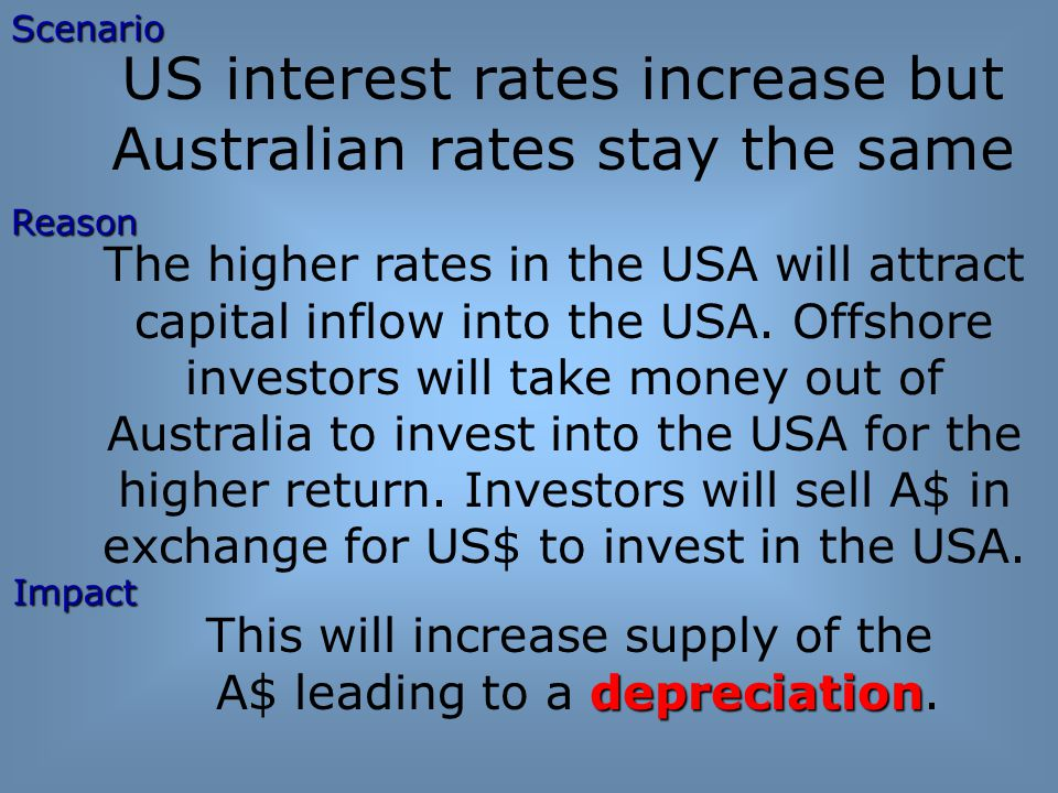 US interest rates increase but Australian rates stay the same The higher rates in the USA will attract capital inflow into the USA.