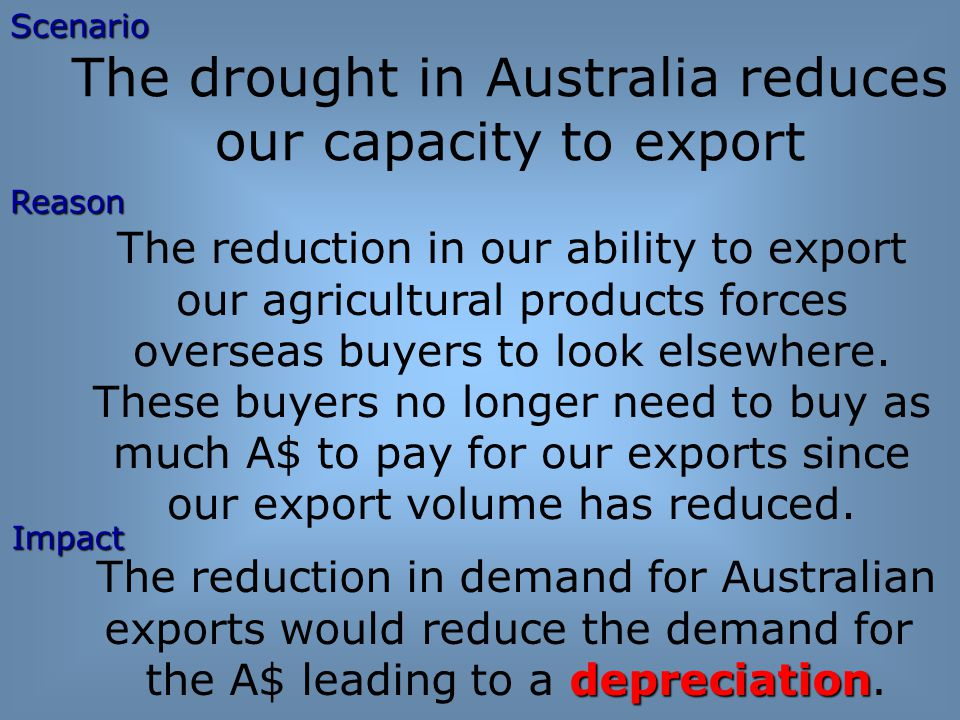 The drought in Australia reduces our capacity to export The reduction in our ability to export our agricultural products forces overseas buyers to look elsewhere.
