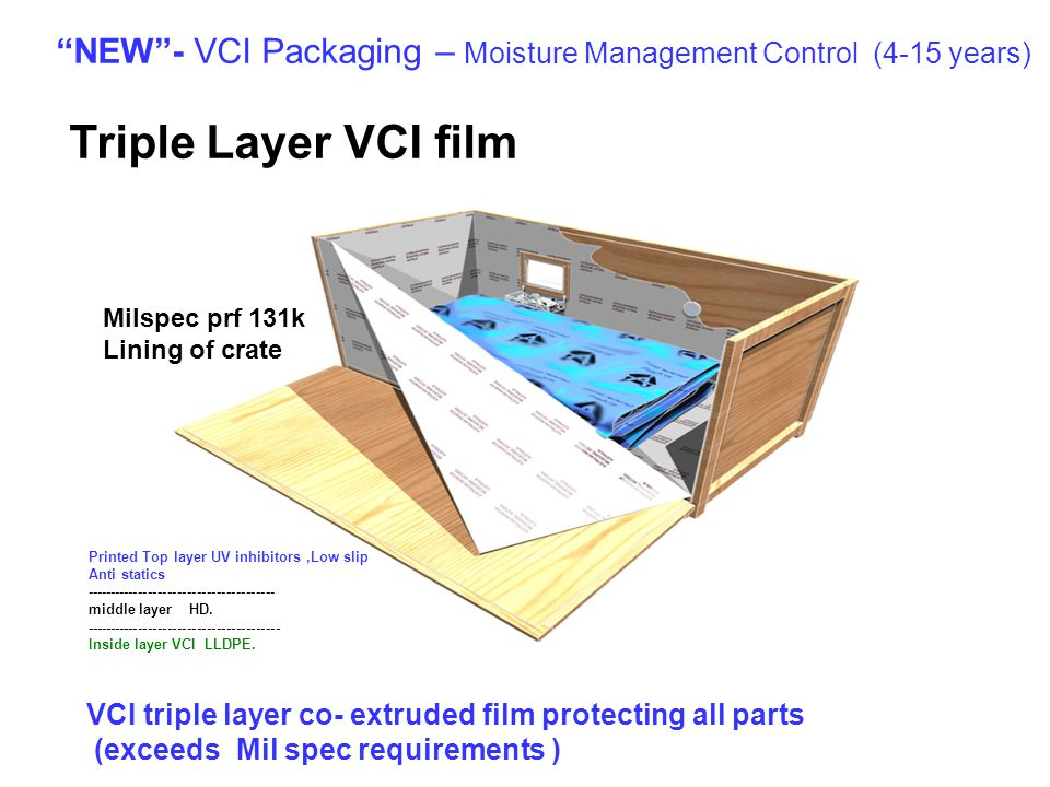 NEW - VCI Packaging – Moisture Management Control (4-15 years) Triple Layer VCI film VCI triple layer co- extruded film protecting all parts (exceeds Mil spec requirements ) Milspec prf 131k Lining of crate Printed Top layer UV inhibitors,Low slip Anti statics --------------------------------------- middle layer HD.