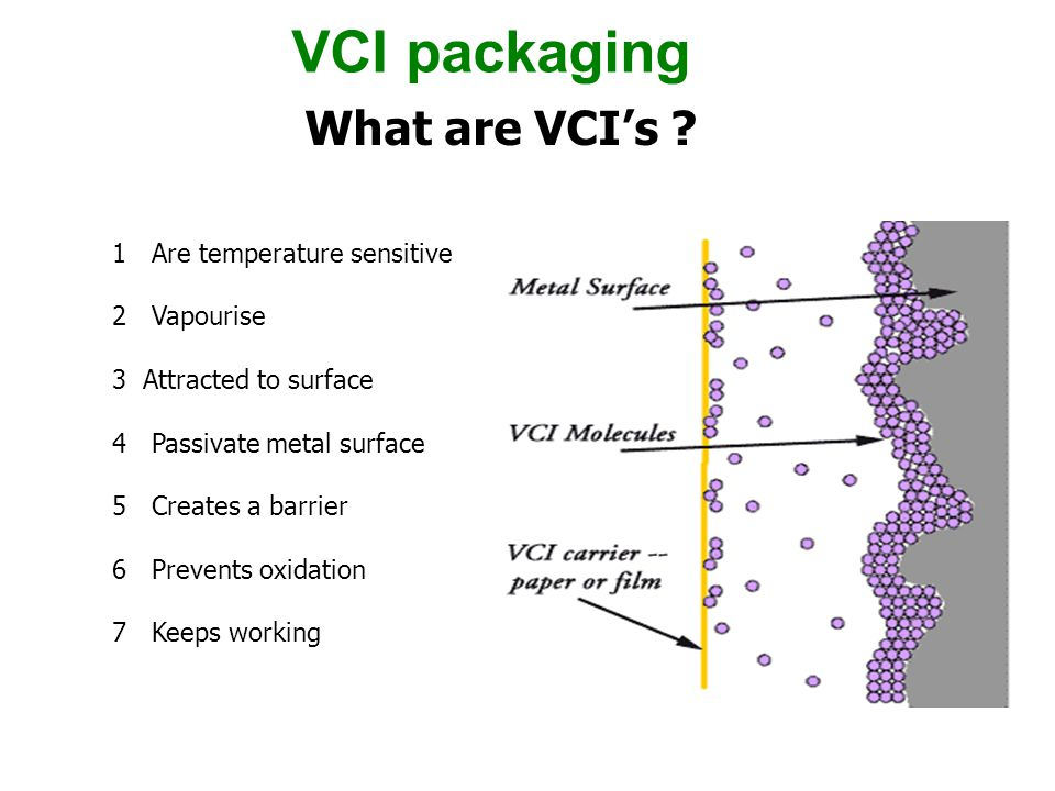 What are VCI's .