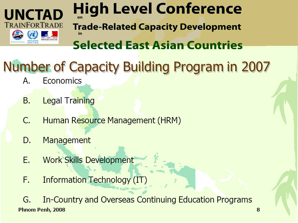 Phnom Penh, 20088 Number of Capacity Building Program in 2007 A.Economics B.Legal Training C.Human Resource Management (HRM) D.Management E.Work Skills Development F.Information Technology (IT) G.In-Country and Overseas Continuing Education Programs
