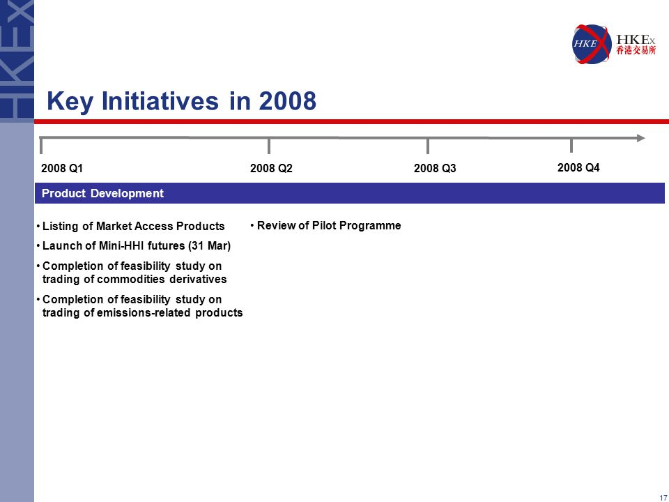 17 2008 Q32008 Q22008 Q1 2008 Q4 Product Development Listing of Market Access Products Launch of Mini-HHI futures (31 Mar) Completion of feasibility s