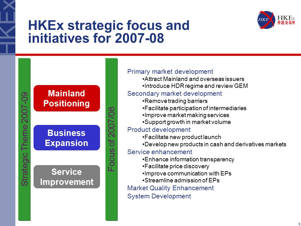 7 Agenda  New Records in 2007  HKEx Strategic Focus and Initiatives for 2007-08  Major Achievements in 2007  Key Initiatives in 2008  Q & A