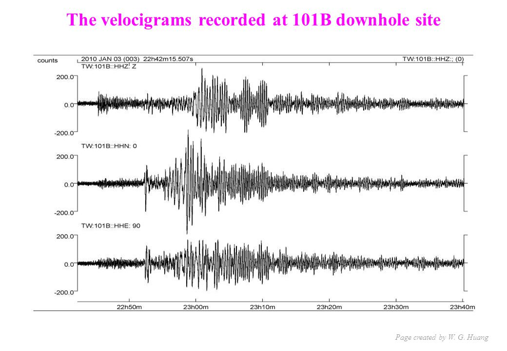 The velocigrams recorded at 101B downhole site