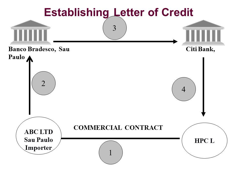 Establishing Letter of Credit COMMERCIAL CONTRACT Citi Bank, ABC LTD Sau Paulo Importer HPC L Banco Bradesco, Sau Paulo 1 4 3 2