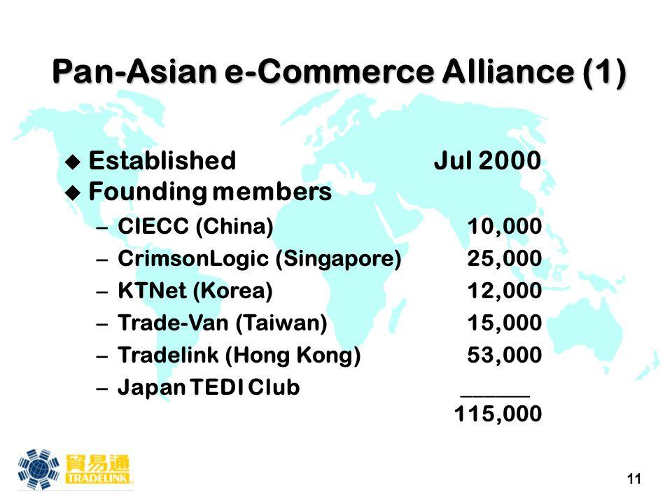 11 Pan-Asian e-Commerce Alliance (1) u EstablishedJul 2000 u Founding members –CIECC (China)10,000 –CrimsonLogic (Singapore)25,000 –KTNet (Korea)12,000 –Trade-Van (Taiwan)15,000 –Tradelink (Hong Kong) 53,000 –Japan TEDI Club ______ 115,000