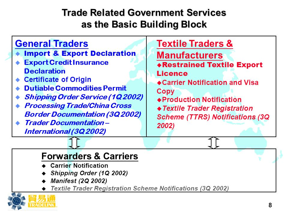 8 Trade Related Government Services as the Basic Building Block General Traders u Import & Export Declaration u Export Credit Insurance Declaration u