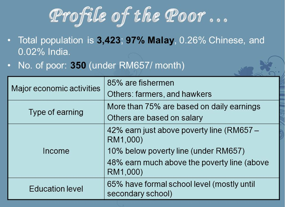 Total population is 3,423; 97% Malay, 0.26% Chinese, and 0.02% India.