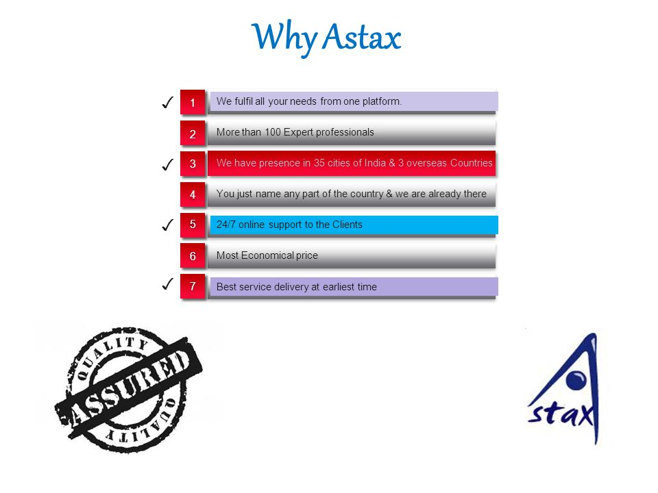Why Astax We fulfil all your needs from one platform.