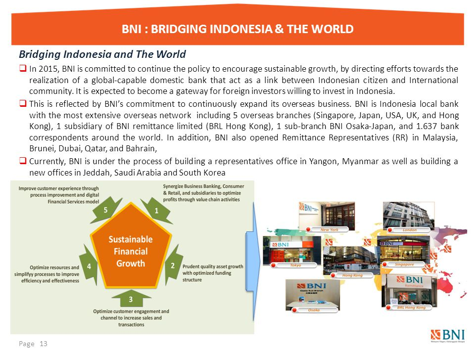 Page 13 BNI : BRIDGING INDONESIA & THE WORLD Bridging Indonesia and The World  In 2015, BNI is committed to continue the policy to encourage sustainable growth, by directing efforts towards the realization of a global-capable domestic bank that act as a link between Indonesian citizen and International community.