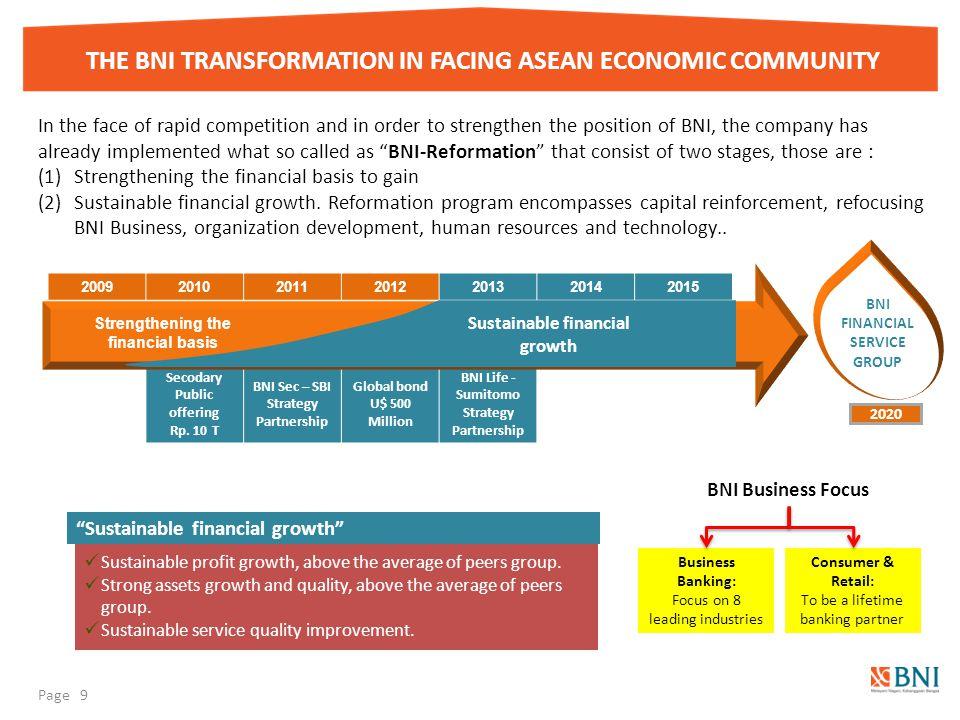 2009201020112012201320142015 Secodary Public offering Rp. 10 T BNI Sec – SBI Strategy Partnership Global bond U$ 500 Million BNI Life - Sumitomo Strat