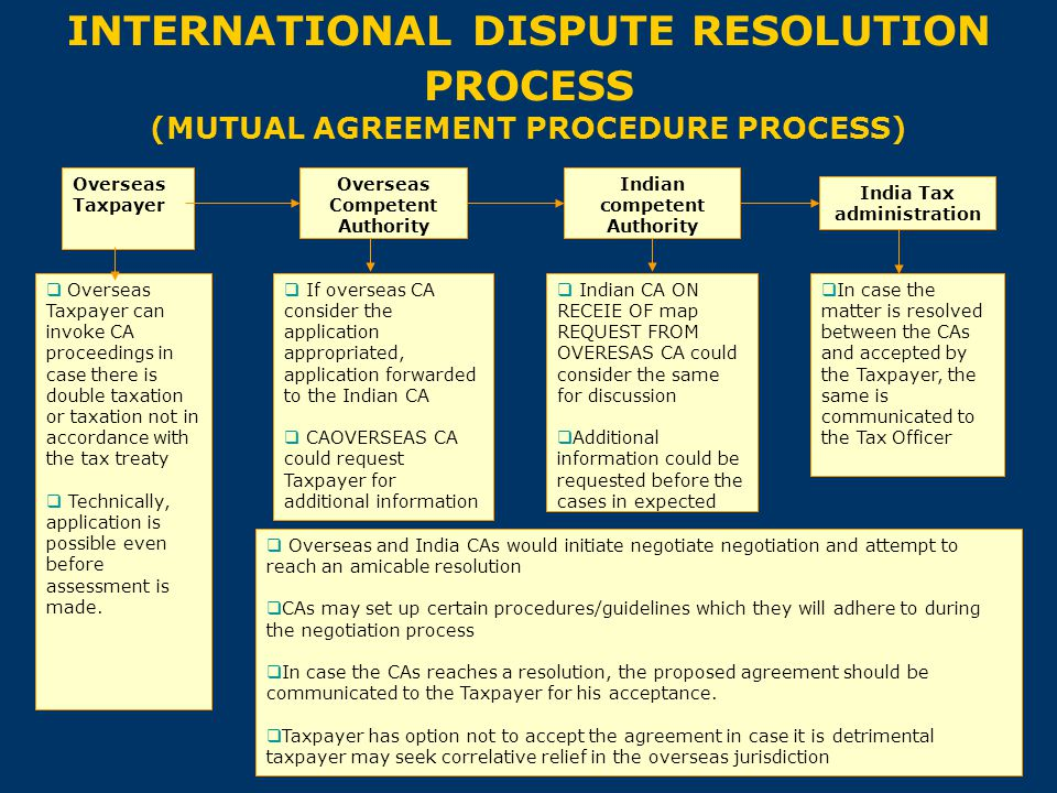 INTERNATIONAL DISPUTE RESOLUTION PROCESS (MUTUAL AGREEMENT PROCEDURE PROCESS) Overseas Taxpayer Overseas Competent Authority Indian competent Authorit