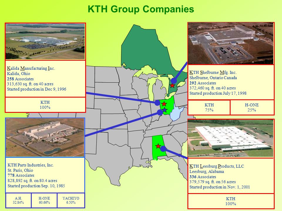 KTH Group Companies KTH Parts Industries, Inc.St.
