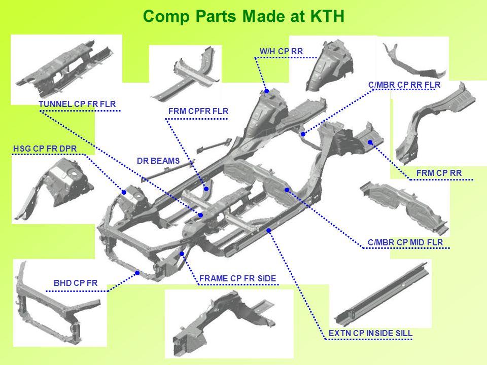 Comp Parts Made at KTH BHD CP FR HSG CP FR DPR FRAME CP FR SIDE EXTN CP INSIDE SILL C/MBR CP MID FLR FRM CP RR C/MBR CP RR FLR W/H CP RR FRM CPFR FLR TUNNEL CP FR FLR DR BEAMS
