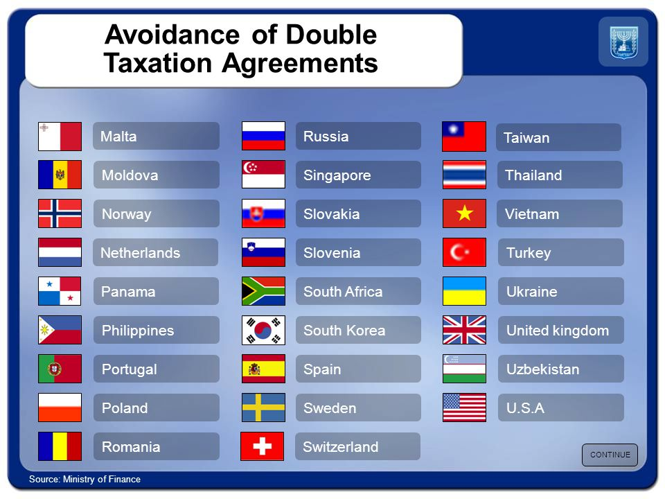 Avoidance of Double Taxation Agreements Source: Ministry of Finance Moldova Norway Philippines Portugal Poland Romania Russia Singapore Slovakia Slove