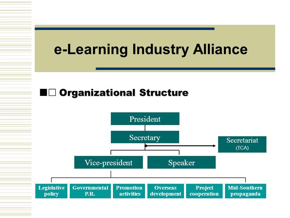 Organizational Structure  Organizational Structure e-Learning Industry Alliance Secretariat ( TCA) Vice-presidentSpeaker President Secretary Legislative policy Governmental P.R.