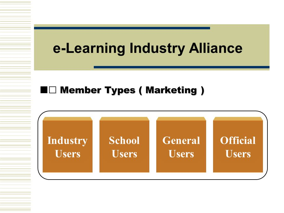  Member Types ( Marketing ) e-Learning Industry Alliance School Users Industry Users General Users Official Users