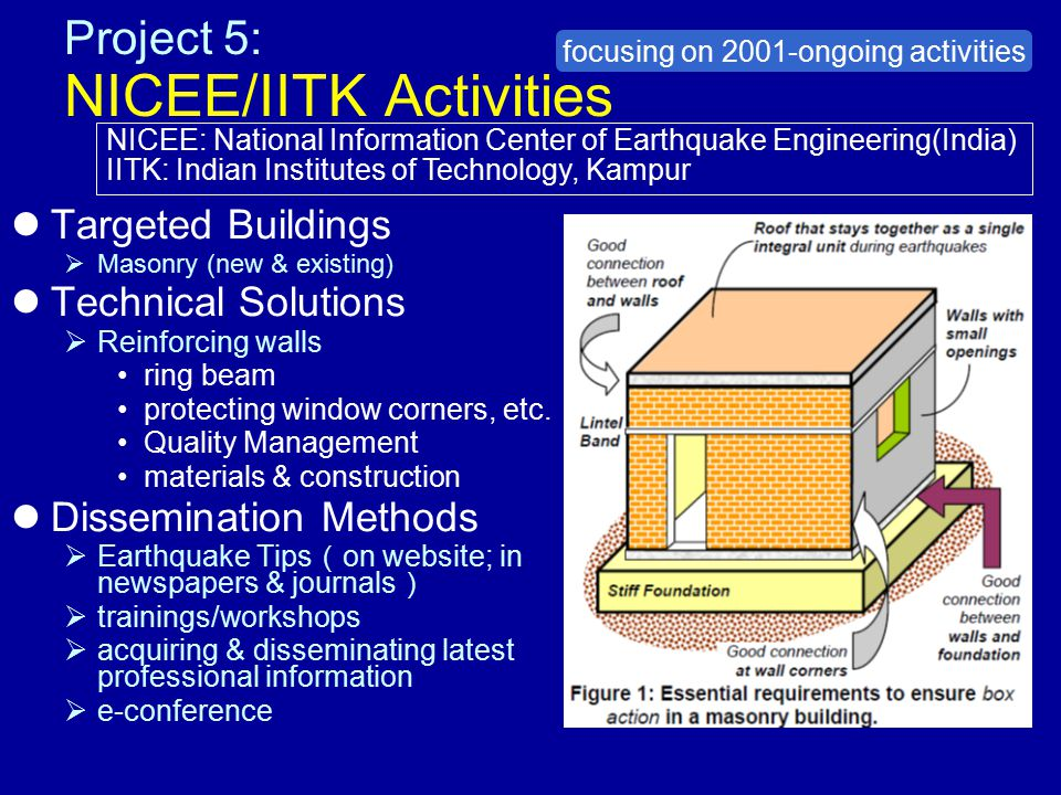 Project 5: NICEE/IITK Activities Targeted Buildings  Masonry (new & existing) Technical Solutions  Reinforcing walls ring beam protecting window corners, etc.