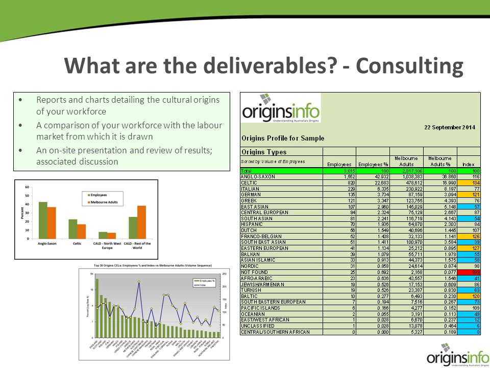 What are the deliverables.